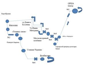 227 Орша Болбасово ч/з Мясоконсервный комбинат